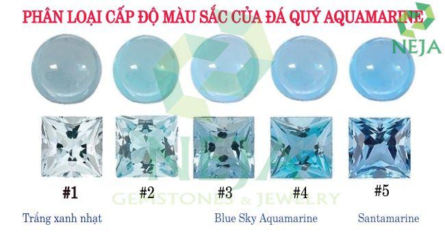 phân loại cấp độ màu sắc của đá quý aquamarine