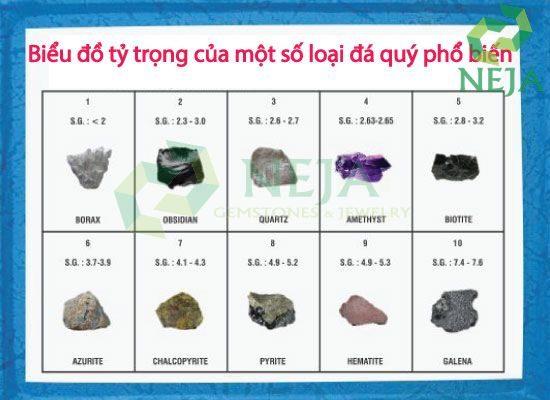 trọng lượng riêng của đá quý là gì