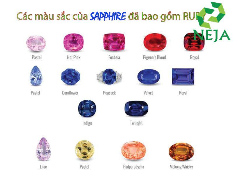 các màu sắc của đá sapphire
