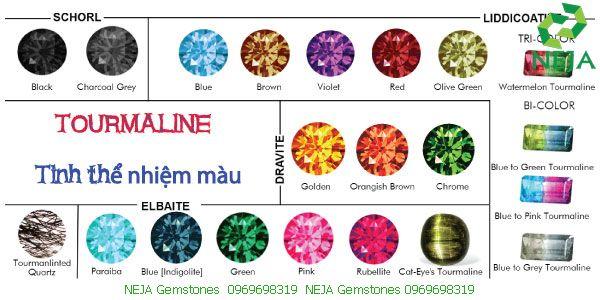 ý nghĩa đá tourmaline